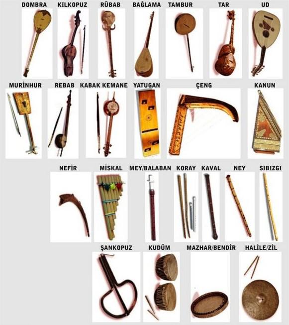 Strumenti musicali turchi for Strumenti di cucina