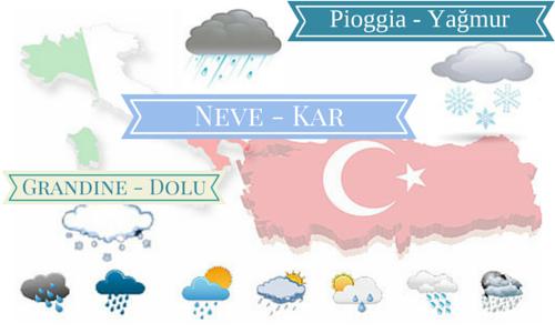 I fenomeni atmosferici in turco